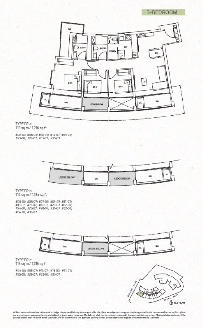Type D2-a & D2-b & D2-c